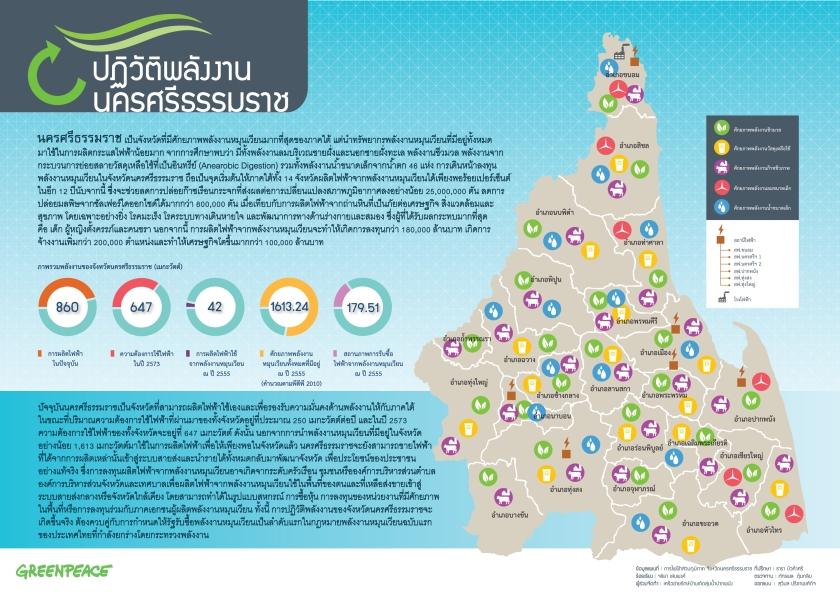 Map Nakorn_P1_13082013-005